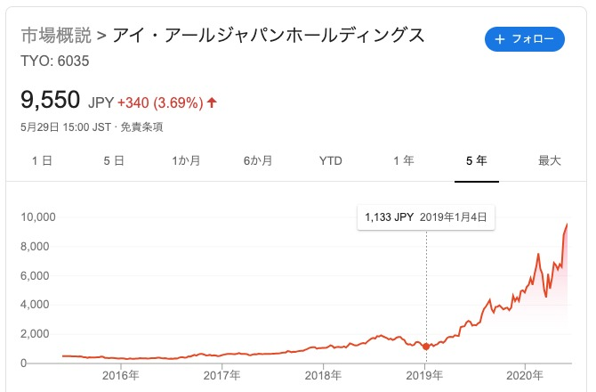 ぺんてる 株価