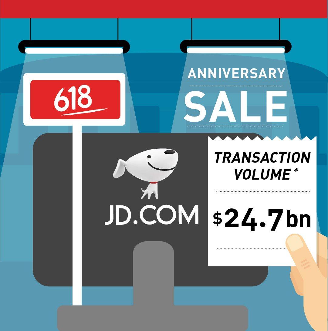 株価 jd com