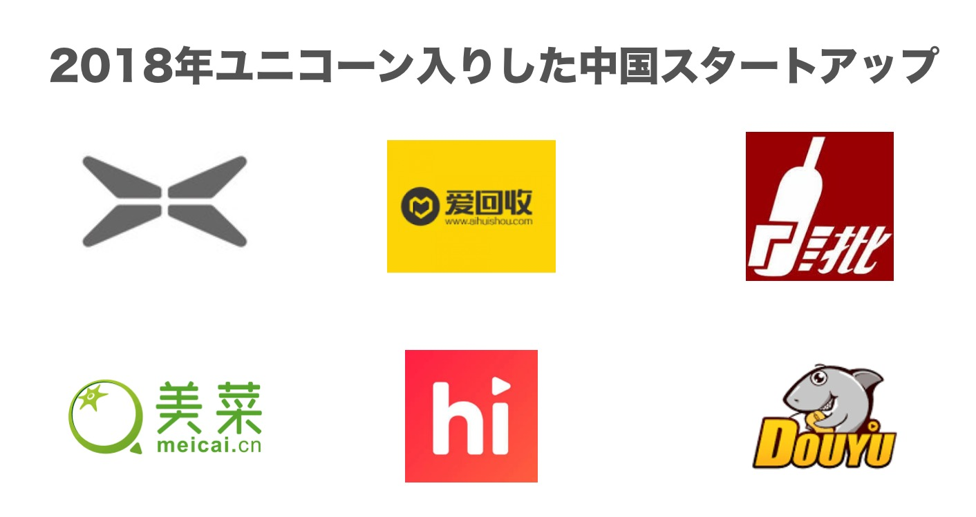 これだけは知っておきたい!2018年にユニコーン入りした中国のスタートアップ