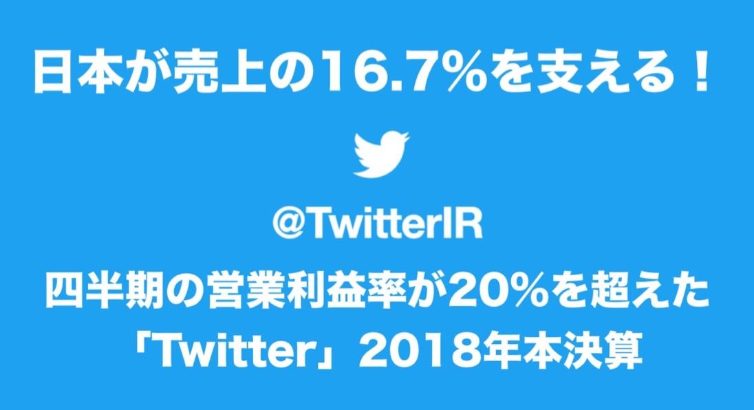 日本が売上の16.7%を支える!四半期の営業利益率が20%を超えた「Twitter」2018年本決算