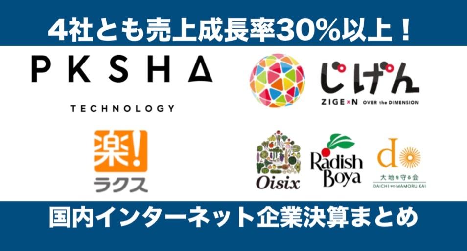 「じげん」「オイラ大地」「ラクス」「PKSHA」最新決算まとめ:4社とも売上成長率30%以上!