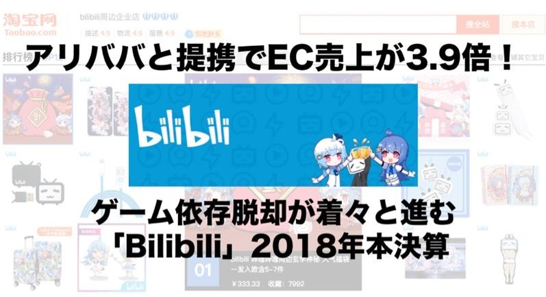 アリババと提携でEC売上が3.9倍!ゲーム依存脱却が着々と進む「Bilibili」2018年本決算