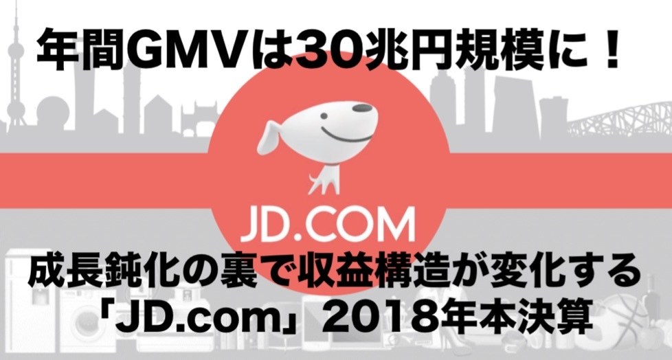 年間GMVは30兆円規模に!成長鈍化の裏で収益構造が変化する「JD(京東集団)」2018年本決算