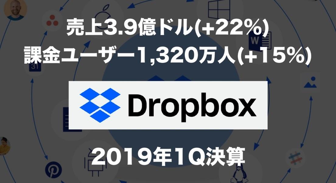 「Dropbox」2019年1Q決算:HelloSign統合が順調 課金ユーザー数は1,320万人に
