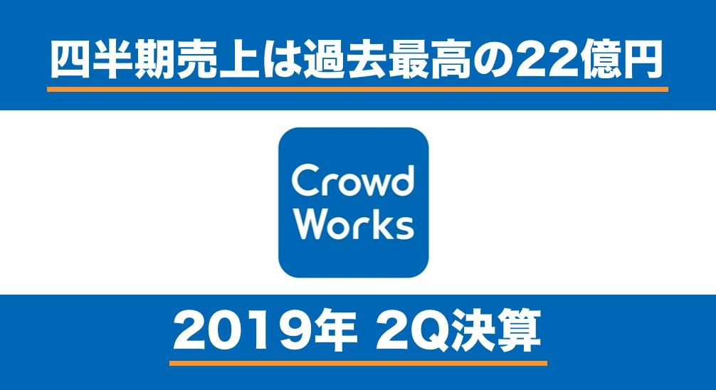 四半期売上は過去最高の22億円「クラウドワークス」2019年 2Q決算