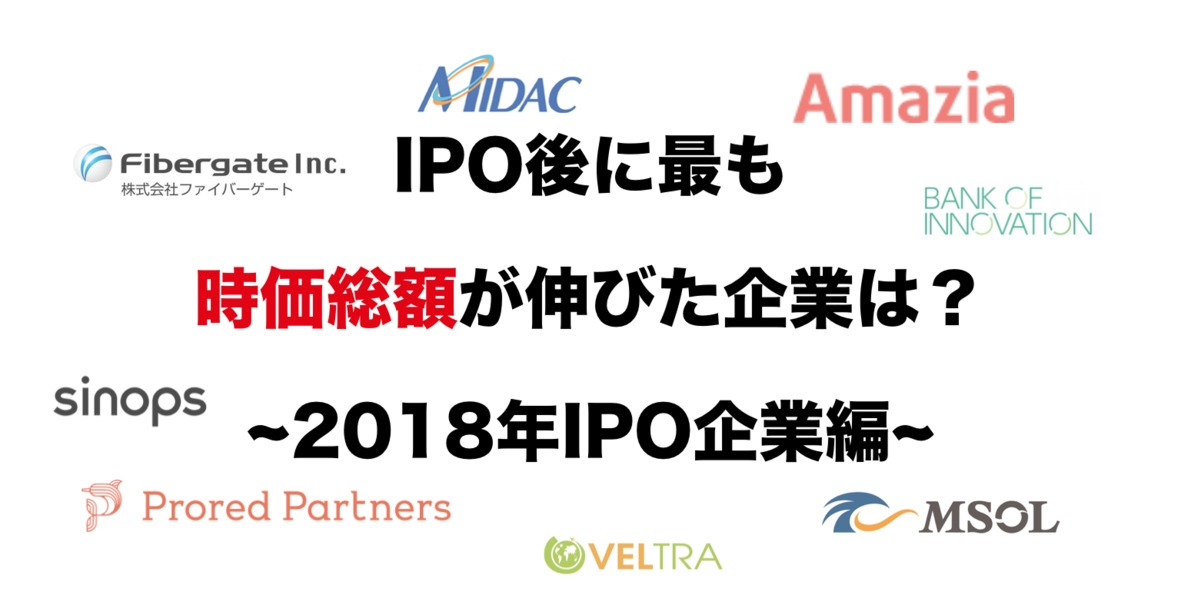 IPO後に最も時価総額が伸びた企業は?〜2018年IPO企業編〜
