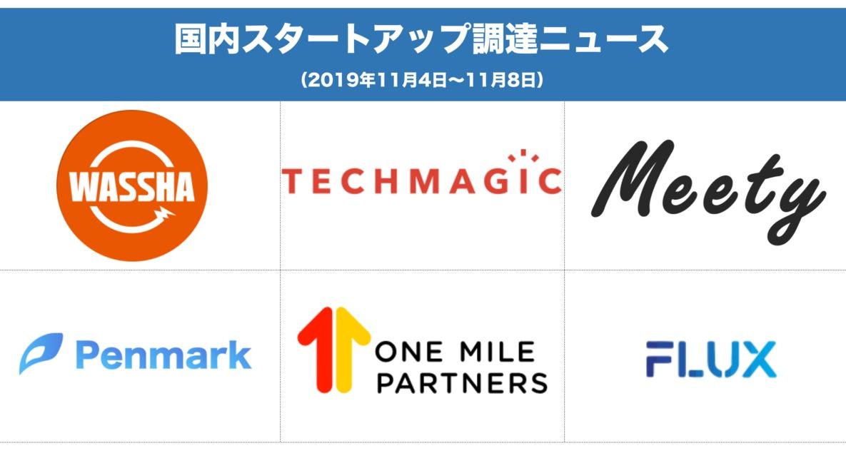 国内スタートアップ調達ニュース【木製スマートデバイス『mui』など】