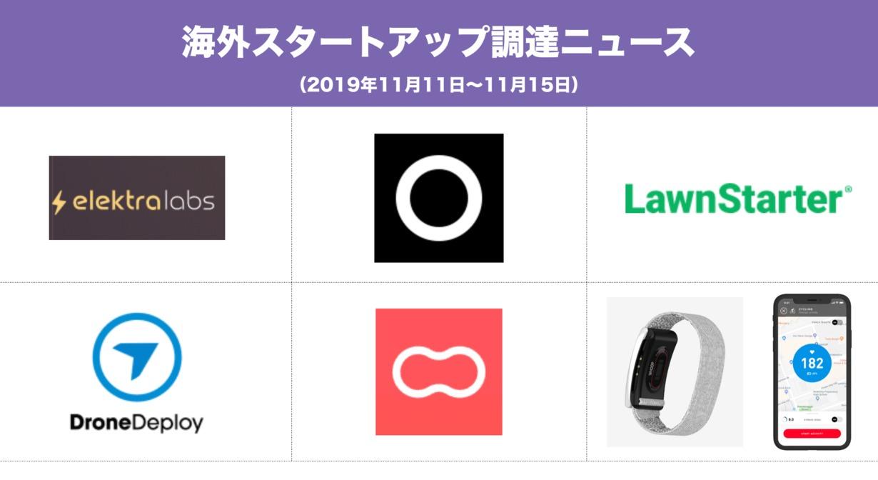 海外スタートアップ調達ニュース【返品処理サポートSaaS『Loop』など】
