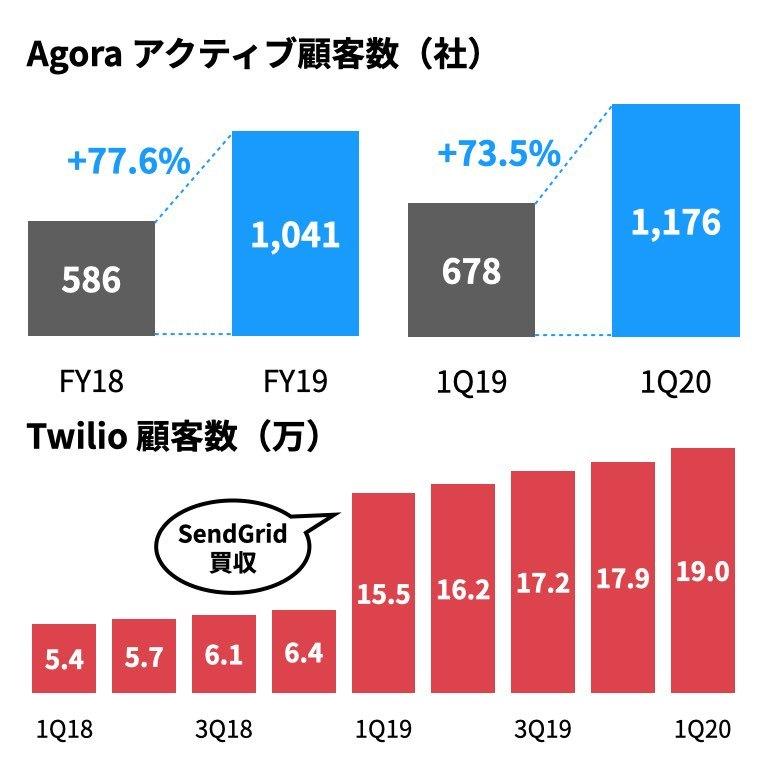 株価 アゴラ