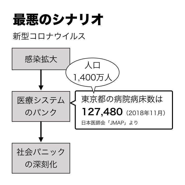 横浜 高島屋 コロナ 営業